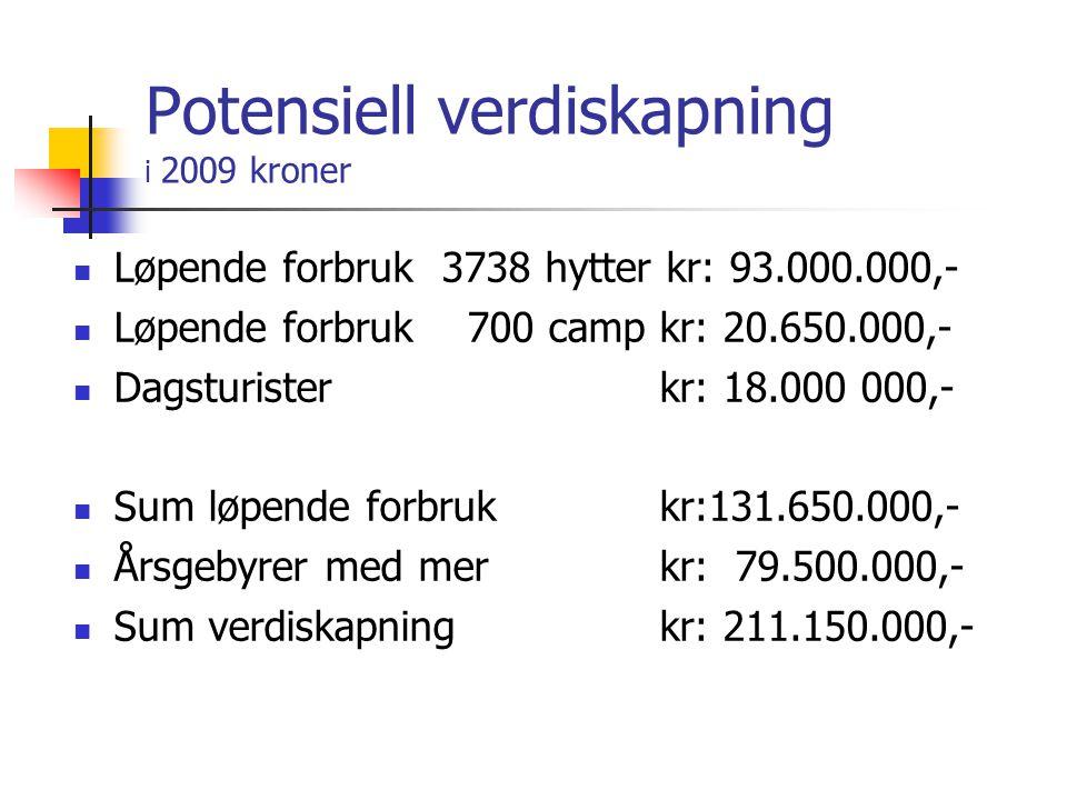 Potensialet Årsgebyrer: (i 2009 kr)  Diverse Årsgebyrer før eiendomskatt kr 18262,-  Ant. Årsgebyr m/eiendomsskatt kr 3500,-*pr.hytte kr 21762,-  3