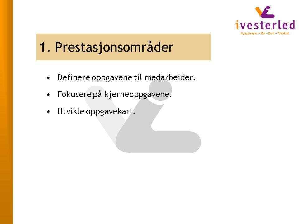 2.Prestasjonsindikatorer •Skap forståelse for KPI'er.
