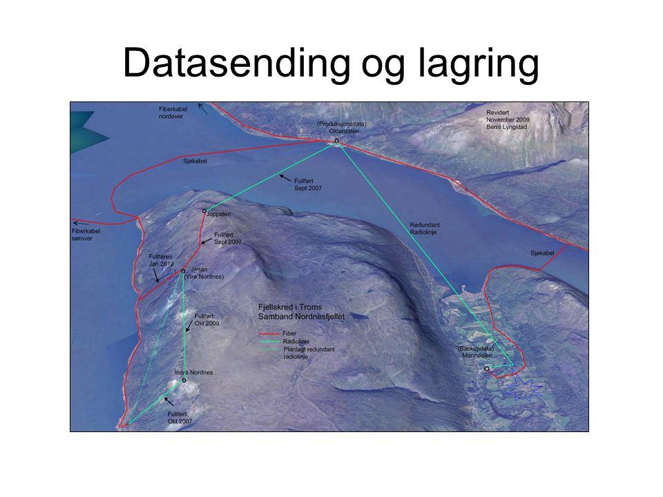 Datasending og lagring