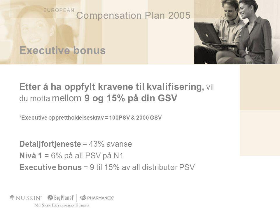 Executive bonus Etter å ha oppfylt kravene til kvalifisering, vil du motta mellom 9 og 15% på din GSV *Executive opprettholdelseskrav = 100PSV & 2000 GSV Detaljfortjeneste = 43% avanse Nivå 1 = 6% på all PSV på N1 Executive bonus = 9 til 15% av all distributør PSV