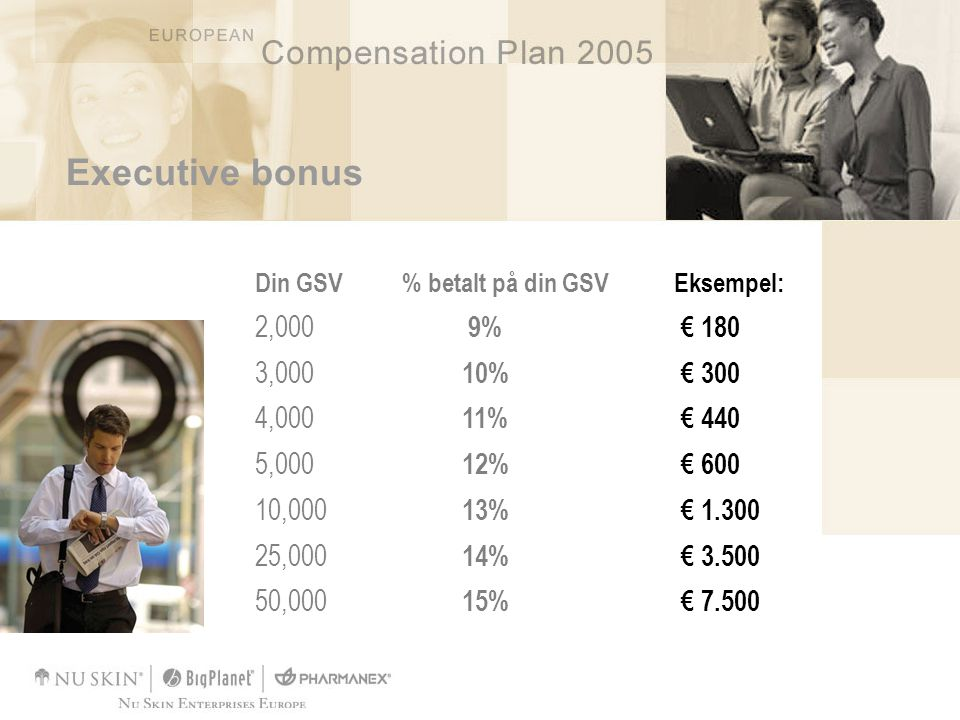 Executive bonus Din GSV % betalt på din GSV Eksempel: 2,000 9% € 180 3,000 10% € 300 4,000 11% € 440 5,000 12% € 600 10,000 13% € 1.300 25,000 14% € 3.500 50,000 15% € 7.500