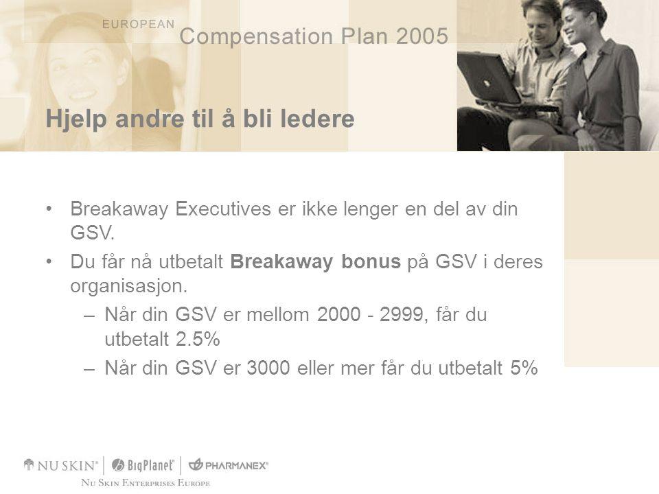 Hjelp andre til å bli ledere •Breakaway Executives er ikke lenger en del av din GSV. •Du får nå utbetalt Breakaway bonus på GSV i deres organisasjon.