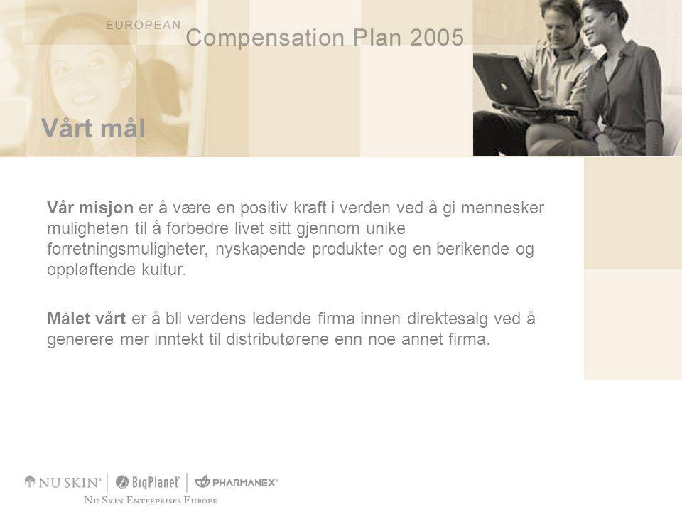 Vår kompensasjonsplan Kompensasjonsplanen vår anses som en av bransjens beste.