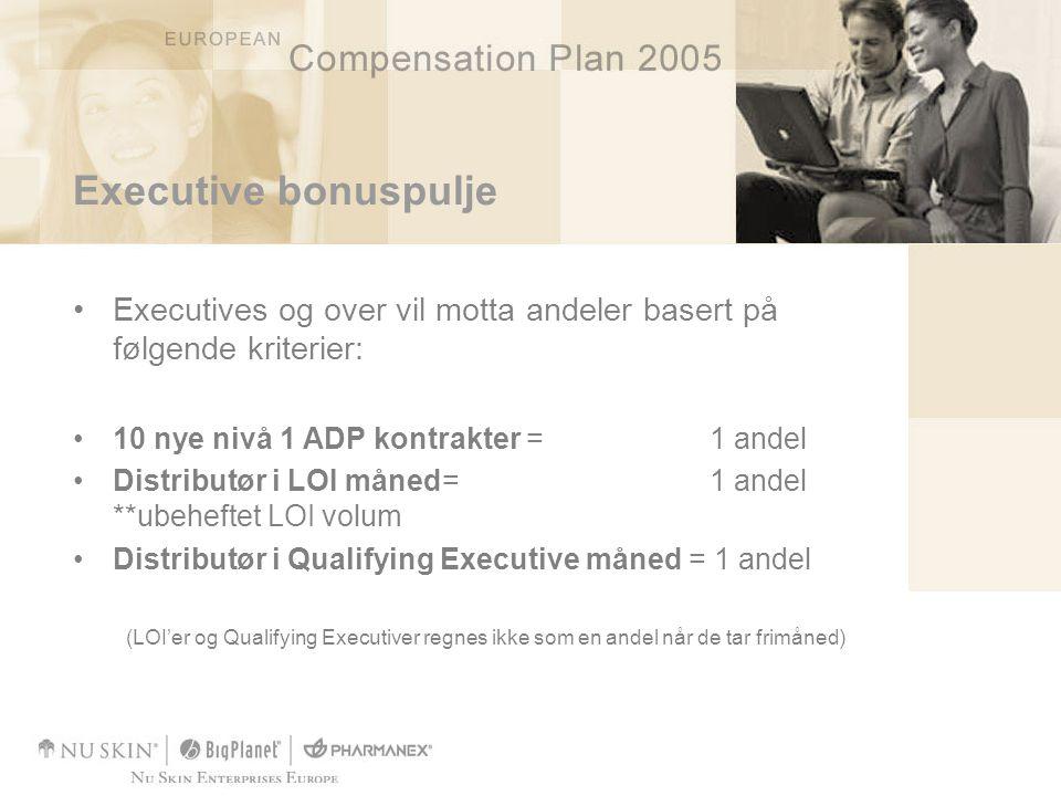 Executive bonuspulje •Executives og over vil motta andeler basert på følgende kriterier: •10 nye nivå 1 ADP kontrakter =1 andel •Distributør i LOI mån