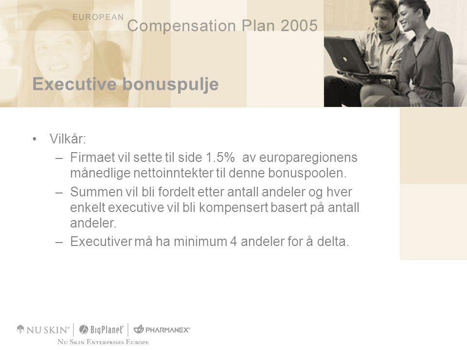 Executive bonuspulje •Vilkår: –Firmaet vil sette til side 1.5% av europaregionens månedlige nettoinntekter til denne bonuspoolen. –Summen vil bli ford