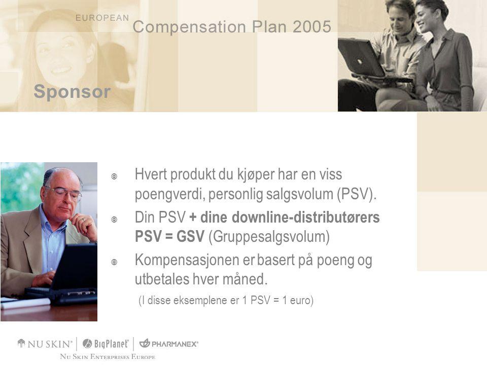 Sponsor  Hvert produkt du kjøper har en viss poengverdi, personlig salgsvolum (PSV).  Din PSV + dine downline-distributørers PSV = GSV (Gruppesalgsv