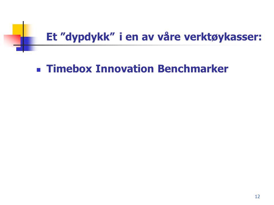 """12 Et """"dypdykk"""" i en av våre verktøykasser:  Timebox Innovation Benchmarker"""