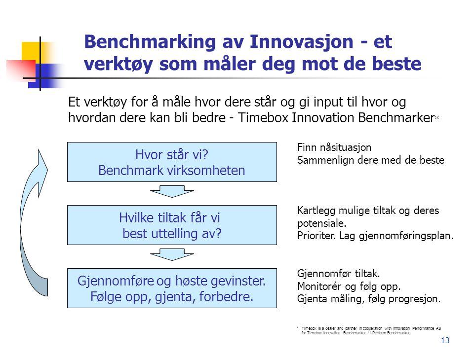 13 Benchmarking av Innovasjon - et verktøy som måler deg mot de beste Et verktøy for å måle hvor dere står og gi input til hvor og hvordan dere kan bl