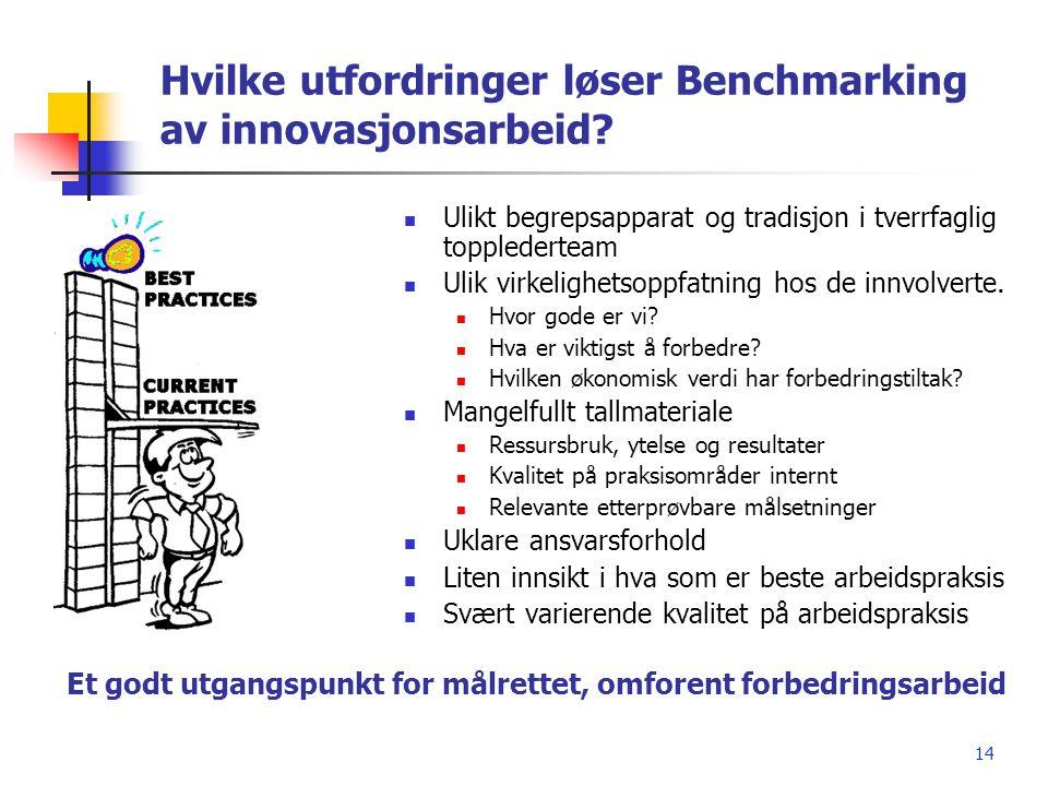 14 Hvilke utfordringer løser Benchmarking av innovasjonsarbeid?  Ulikt begrepsapparat og tradisjon i tverrfaglig topplederteam  Ulik virkelighetsopp