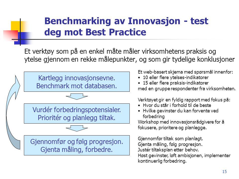15 Benchmarking av Innovasjon - test deg mot Best Practice Et verktøy som på en enkel måte måler virksomhetens praksis og ytelse gjennom en rekke måle