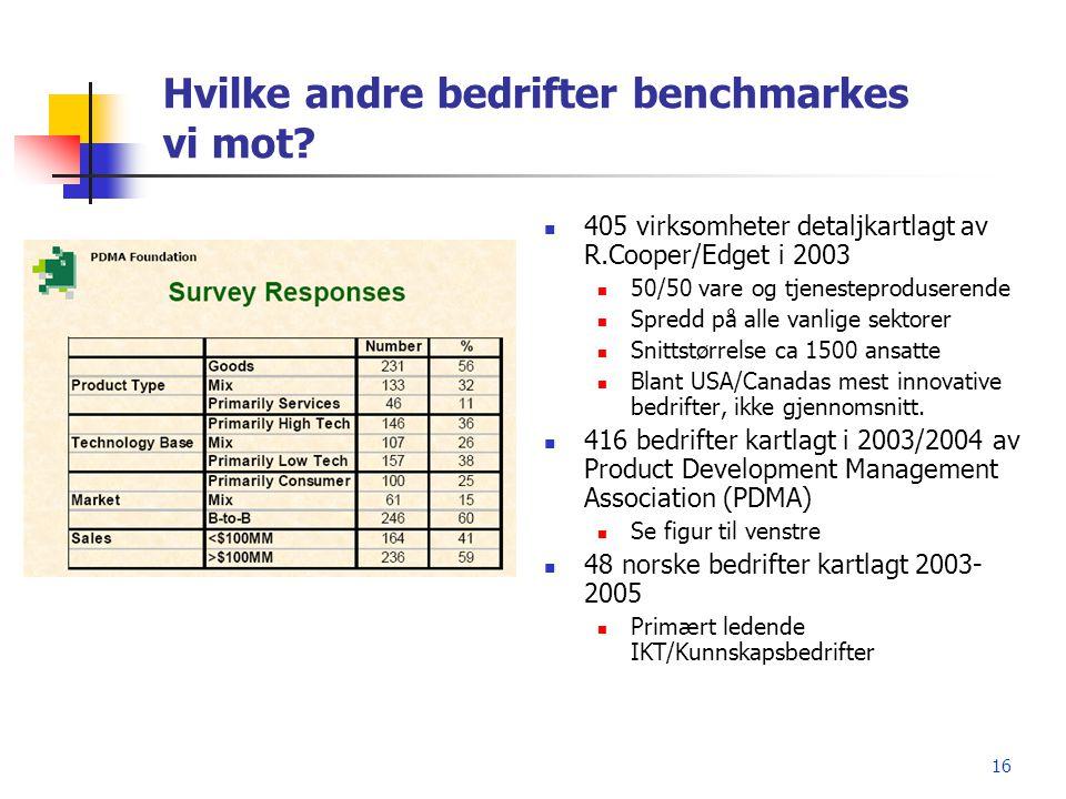 16 Hvilke andre bedrifter benchmarkes vi mot?  405 virksomheter detaljkartlagt av R.Cooper/Edget i 2003  50/50 vare og tjenesteproduserende  Spredd