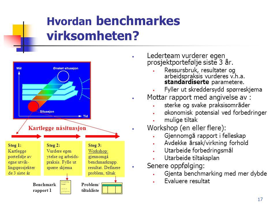 17 Hvordan benchmarkes virksomheten? Steg 1: Kartlegge portefølje av egne utvik- lingsprosjekter de 3 siste år Steg 2: Vurdere egen ytelse og arbeids-