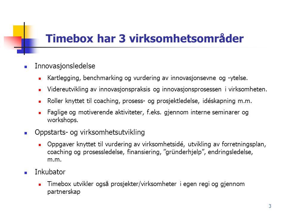 3 Timebox har 3 virksomhetsområder  Innovasjonsledelse  Kartlegging, benchmarking og vurdering av innovasjonsevne og -ytelse.  Videreutvikling av i