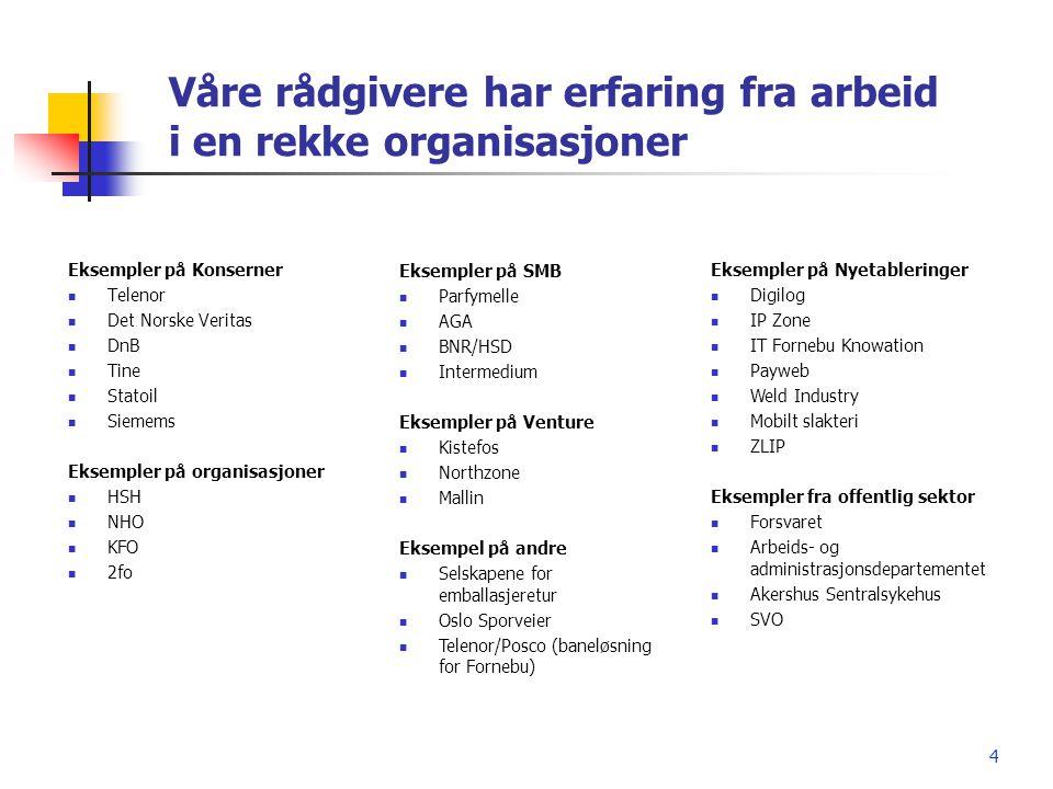 4 Våre rådgivere har erfaring fra arbeid i en rekke organisasjoner Eksempler på Konserner  Telenor  Det Norske Veritas  DnB  Tine  Statoil  Siem