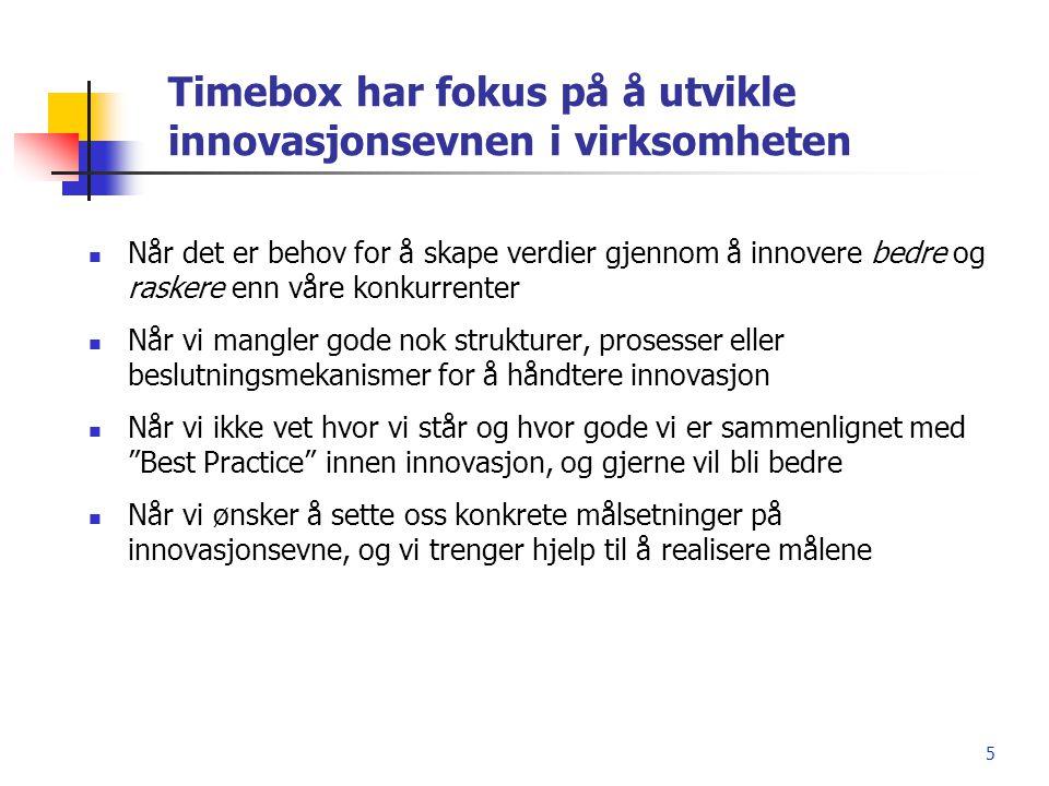 5 Timebox har fokus på å utvikle innovasjonsevnen i virksomheten  Når det er behov for å skape verdier gjennom å innovere bedre og raskere enn våre k