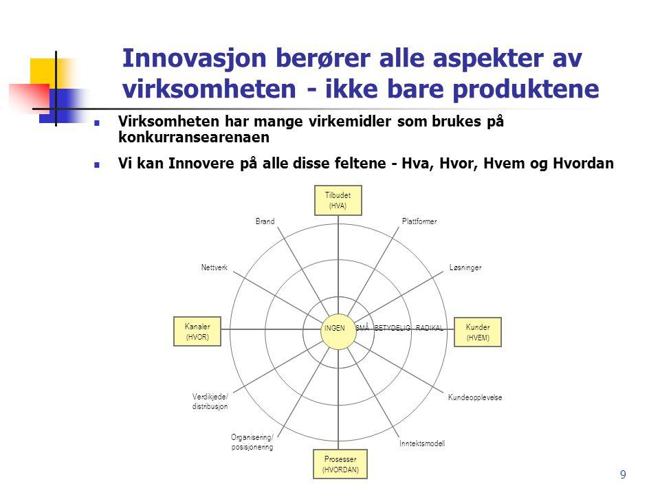 10 Innovasjonsprosessen bærer utviklingen fra Idé til Marked Ide fasen KortForretnings- og UtviklingLanseringSalg og lønnsomhet forstudiemarkedsplan De fleste virksomheter bygger en strukturert intern prosess for å håndtere Innovasjon: = en idé, som går igjennom en analyse, og resulterer i et prosjekt, som bygger et nytt eller forbedret produkt eller intern prosess = et beslutningspunkt