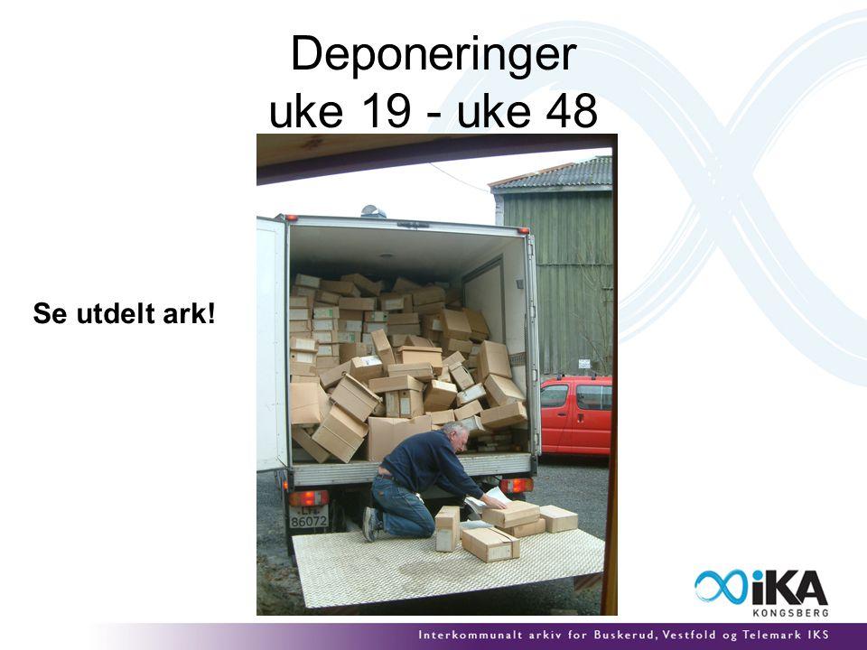 Riksarkivaren – dispensasjon gitt 20.05 2011 • IKA Kongsberg tar i bruk nye, forskriftsmessige lokaler innen utgangen av 2013.