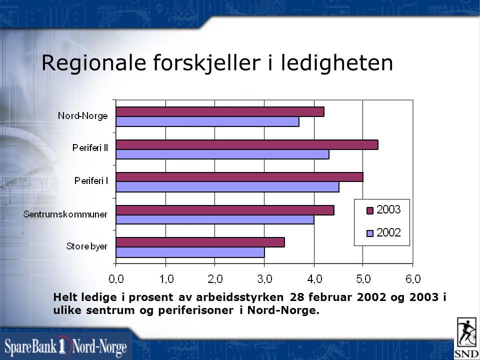 Regionale forskjeller i ledigheten Helt ledige i prosent av arbeidsstyrken 28 februar 2002 og 2003 i ulike sentrum og periferisoner i Nord-Norge.