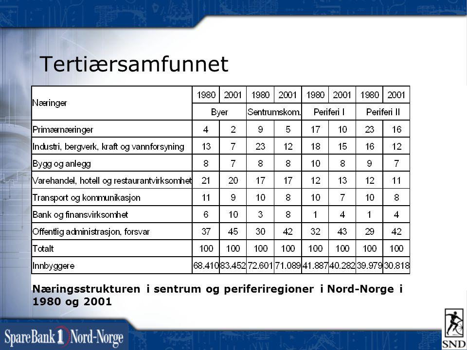 Tertiærsamfunnet Næringsstrukturen i sentrum og periferiregioner i Nord-Norge i 1980 og 2001