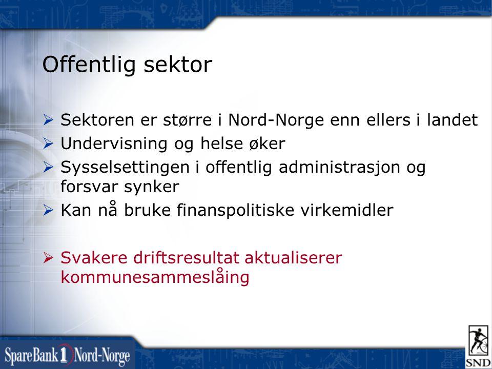 Offentlig sektor  Sektoren er større i Nord-Norge enn ellers i landet  Undervisning og helse øker  Sysselsettingen i offentlig administrasjon og forsvar synker  Kan nå bruke finanspolitiske virkemidler  Svakere driftsresultat aktualiserer kommunesammeslåing