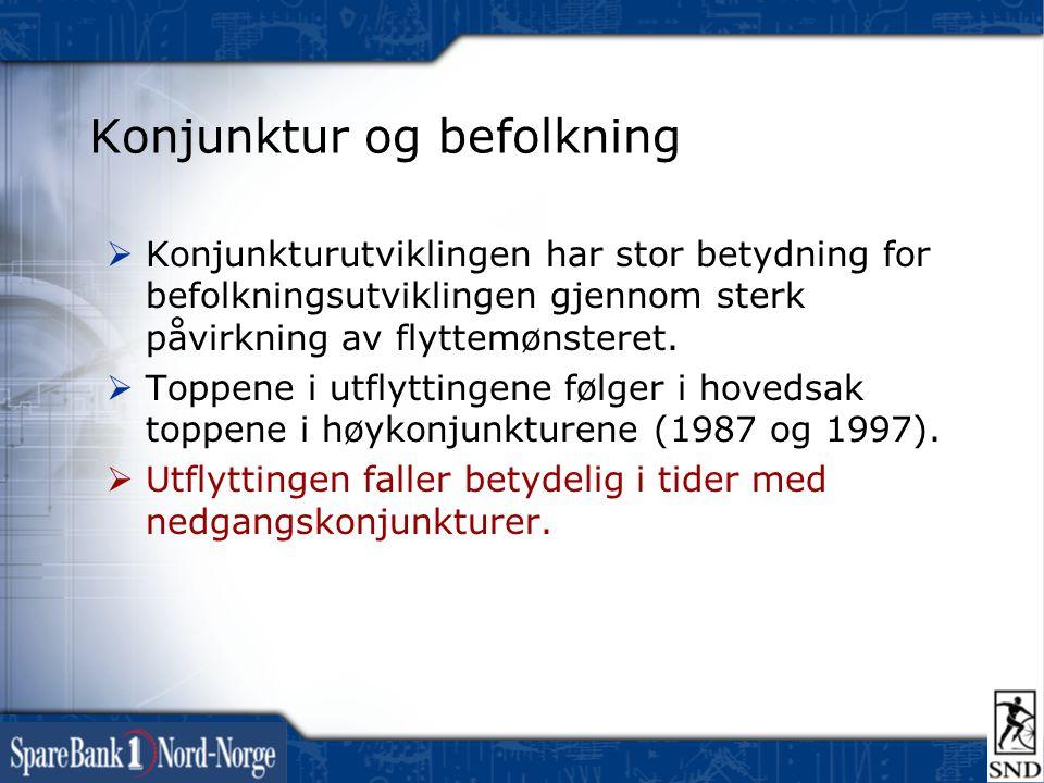 Befolkningsutvikling – Regionale forskjeller Befolkningsutvikling 1970-2003 og framskriving 2004-2020 i sentrum og periferisoner i Nord-Norge