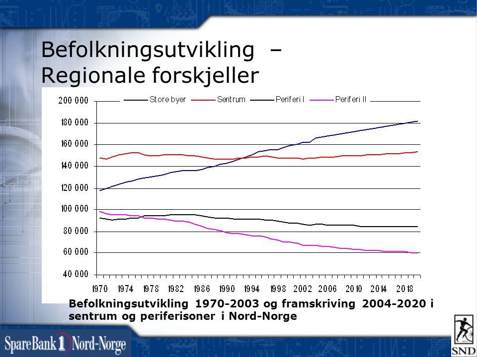 Arbeidsmarkedet Prosent helt ledige i Nord-Norge og i Norge 1980 - 2002. Årsgjennomsnitt.