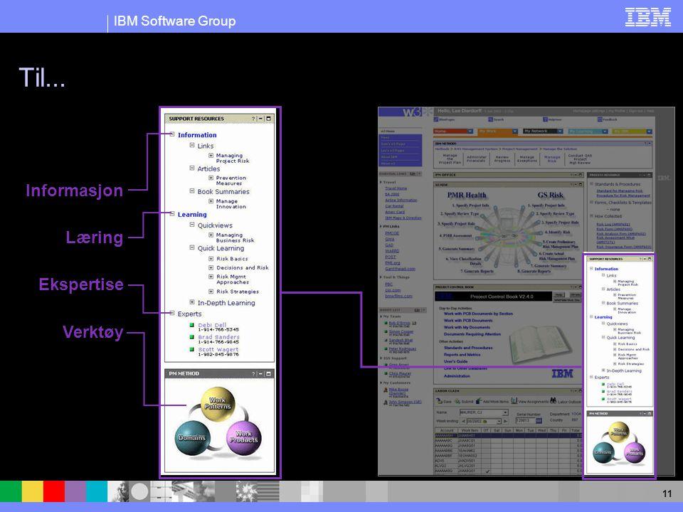 IBM Software Group 11 Til... Ekspertise Informasjon Læring Verktøy