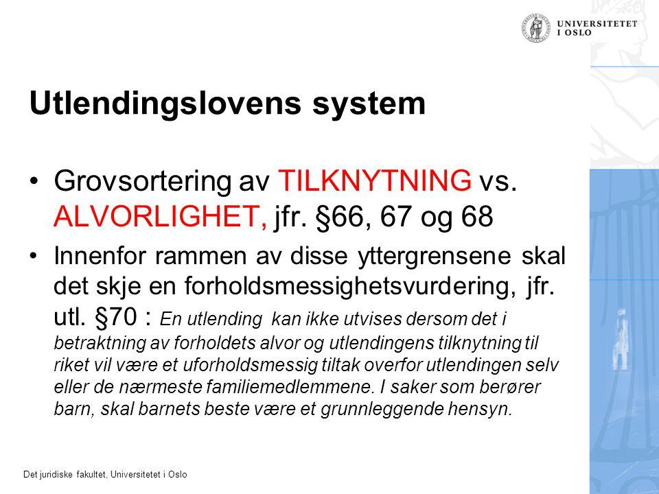 Det juridiske fakultet, Universitetet i Oslo Utlendingslovens system •Grovsortering av TILKNYTNING vs. ALVORLIGHET, jfr. §66, 67 og 68 •Innenfor ramme
