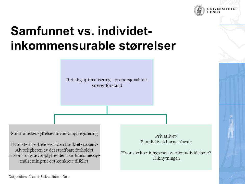 Det juridiske fakultet, Universitetet i Oslo Samfunnet vs. individet- inkommensurable størrelser Rettslig optimalisering – proporsjonalitet i snever f