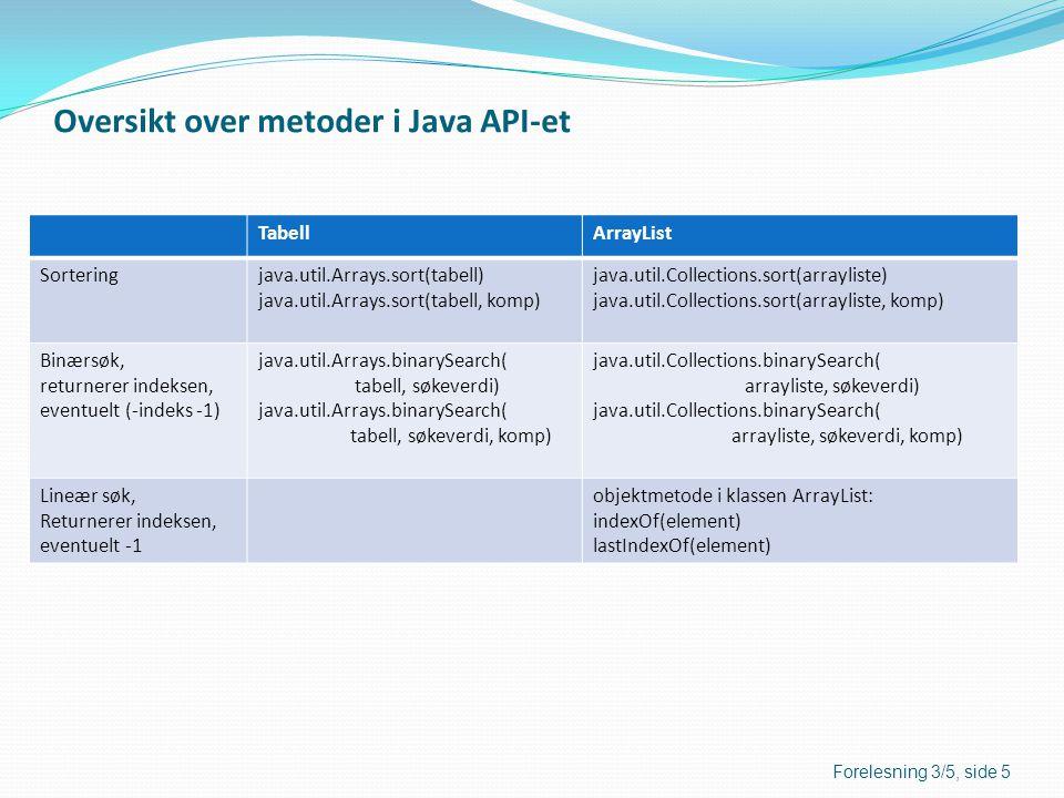 Oversikt over metoder i Java API-et Forelesning 3/5, side 5 TabellArrayList Sorteringjava.util.Arrays.sort(tabell) java.util.Arrays.sort(tabell, komp)