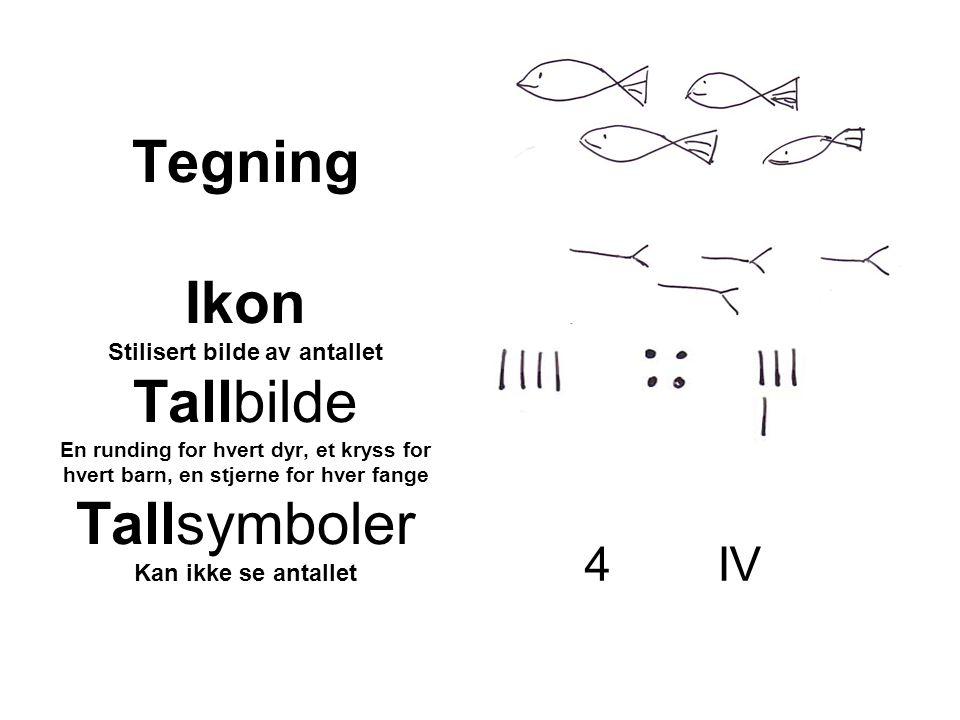 Tegning Ikon Stilisert bilde av antallet Tallbilde En runding for hvert dyr, et kryss for hvert barn, en stjerne for hver fange Tallsymboler Kan ikke
