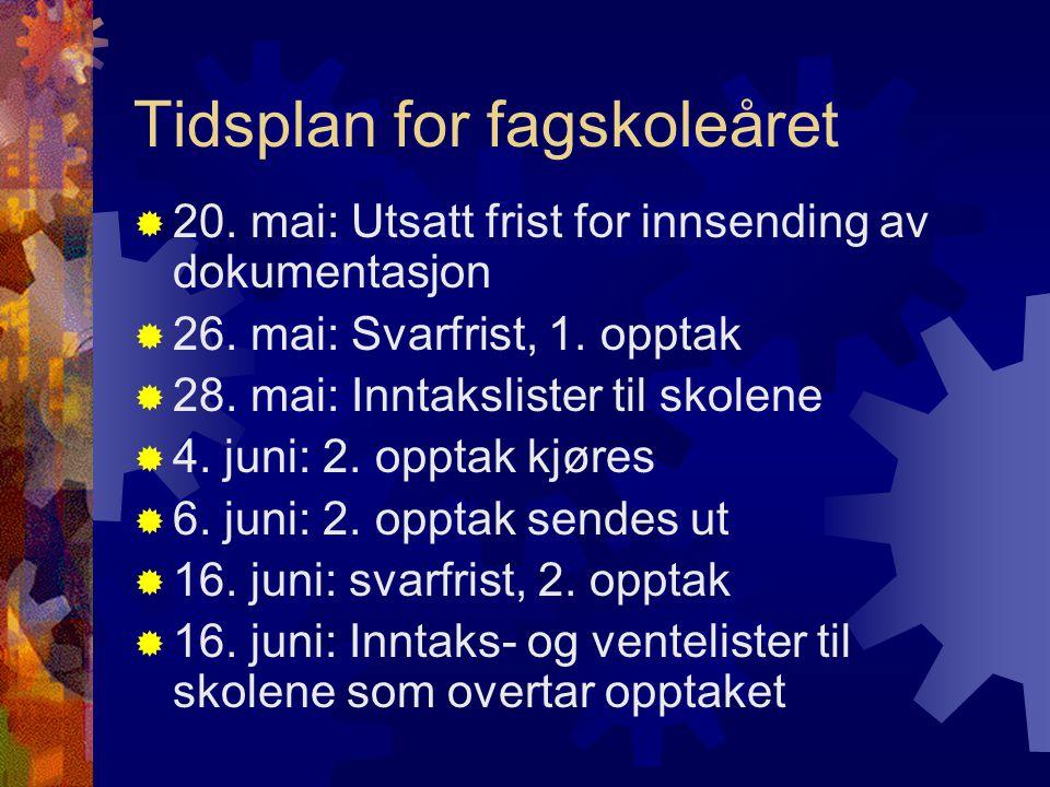 Tidsplan for fagskoleåret  20. mai: Utsatt frist for innsending av dokumentasjon  26.
