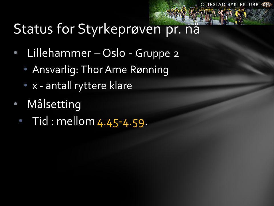 • Lillehammer – Oslo - Gruppe 2 • Ansvarlig: Thor Arne Rønning • x - antall ryttere klare • Målsetting • Tid : mellom 4.45-4.59. Status for Styrkeprøv