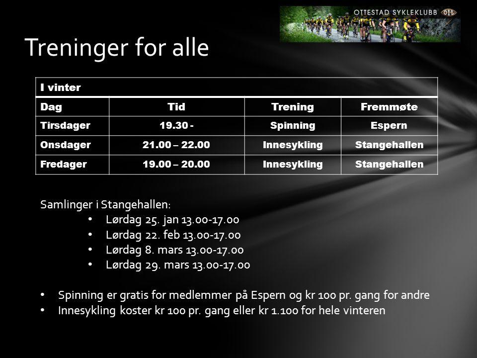 Treninger for alle Samlinger i Stangehallen: • Lørdag 25.