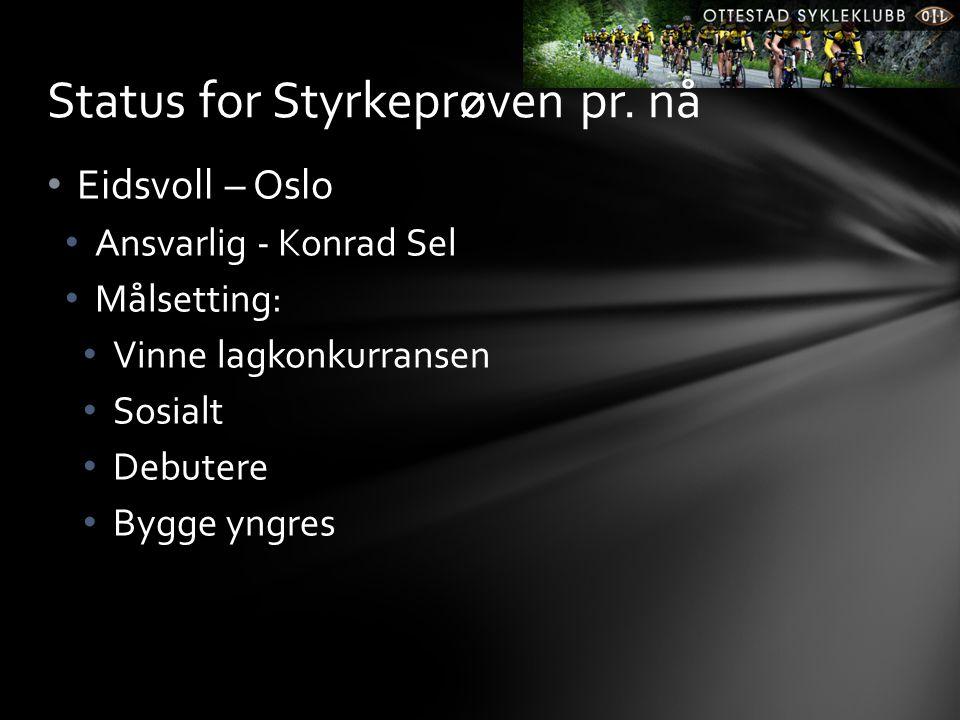 • Eidsvoll – Oslo • Ansvarlig - Konrad Sel • Målsetting: • Vinne lagkonkurransen • Sosialt • Debutere • Bygge yngres Status for Styrkeprøven pr.