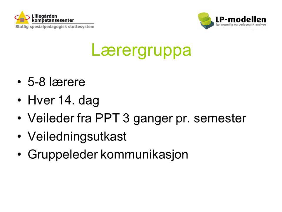 Lærergruppa •5-8 lærere •Hver 14. dag •Veileder fra PPT 3 ganger pr. semester •Veiledningsutkast •Gruppeleder kommunikasjon
