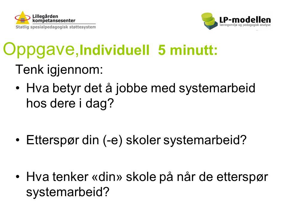 Oppgave, Individuell 5 minutt: Tenk igjennom: •Hva betyr det å jobbe med systemarbeid hos dere i dag? •Etterspør din (-e) skoler systemarbeid? •Hva te