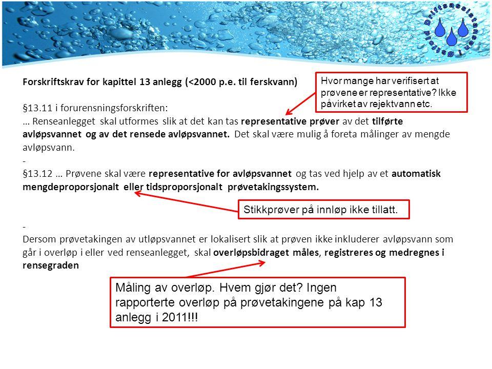 Rensekrav: Kap 13 anlegg: I henhold til forurensningsforskriften, følsomt område: Totalt fosfor 90%.