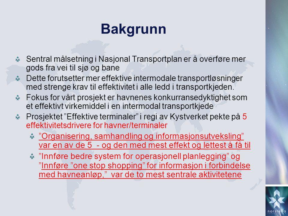 Prosjektets mål Gjøre norske havner om til kostnadseffektive logistikk-knutepunkter Havner skal spille en større rolle i en intermodal transportkjede (økt trafikk) Middel: Utvikle effektive forretningsmodeller for havnene slik at de gir større verdi for sine brukere Modellere de viktigste forretningsprosessene mellom havnene og deres brukere i forhold til ny forretnings- modell Anvende standardiserte IT-meldinger for å effektivisere de viktigste forretningsprosessene Etablere et reg/rep (åpen og offentlig katalogtjeneste for meldingsutveksling mellom aktørene i en intermodal transport)