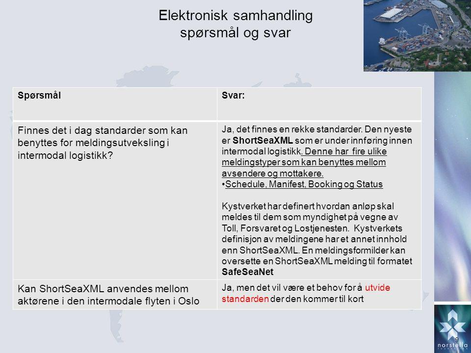 9 Elektronisk samhandling spørsmål og svar SpørsmålSvar: Finnes det i dag standarder som kan benyttes for meldingsutveksling i intermodal logistikk? J