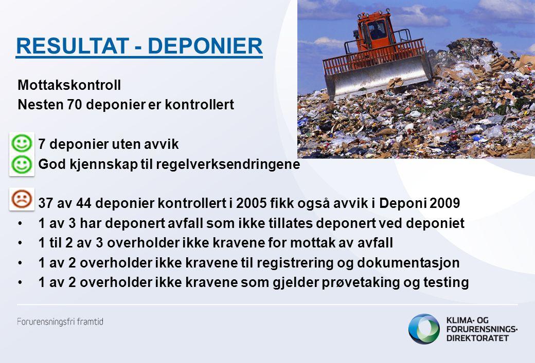 Resultat - Avfallsforbrenningsanlegg Mottakskontrollen av avfall fungerer ikke tilfredsstillende •Mottakskontroll ikke tilstrekkelig til å hindre ulovlig brenning av avfall •Personell som gjennomfører mottakskontrollene, har ikke tilstrekkelig kompetanse