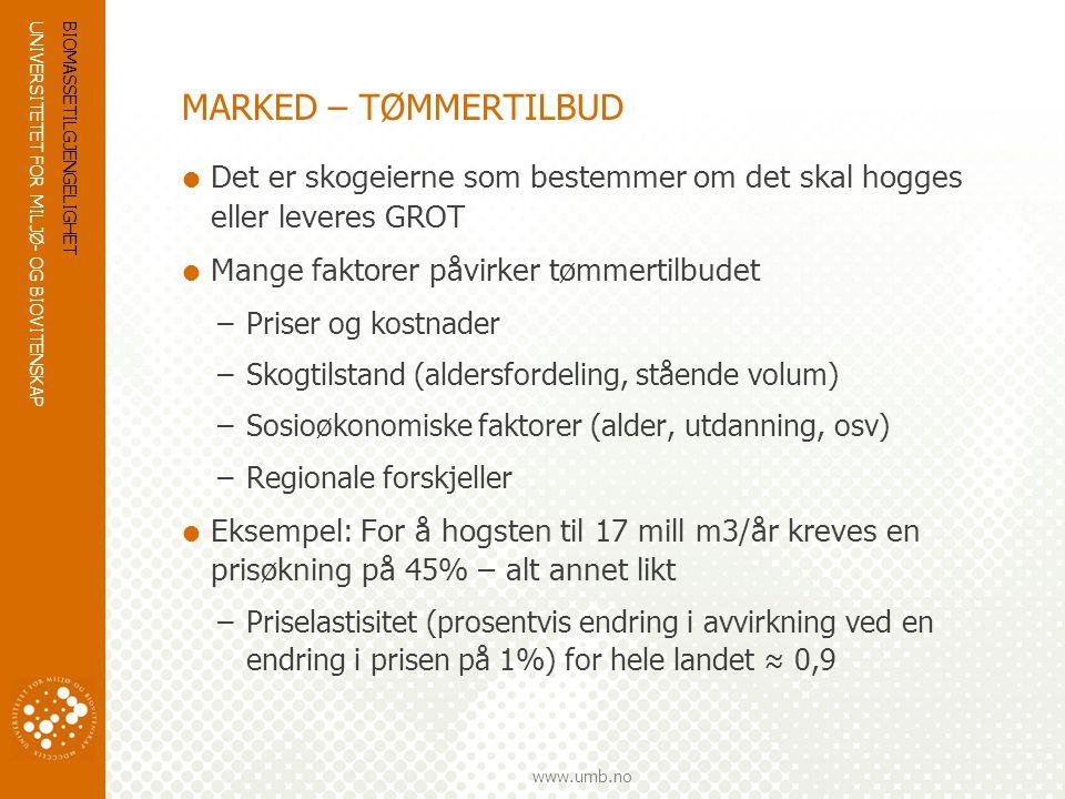 UNIVERSITETET FOR MILJØ- OG BIOVITENSKAP www.umb.no MARKED – TØMMERTILBUD  Det er skogeierne som bestemmer om det skal hogges eller leveres GROT  Ma
