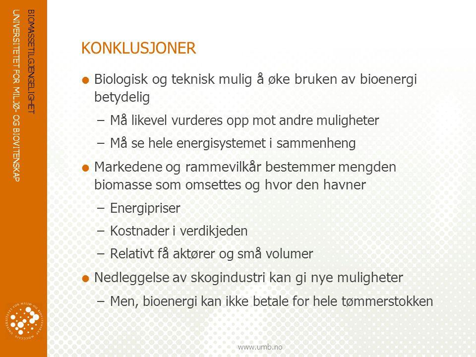 UNIVERSITETET FOR MILJØ- OG BIOVITENSKAP www.umb.no KONKLUSJONER  Biologisk og teknisk mulig å øke bruken av bioenergi betydelig –Må likevel vurderes