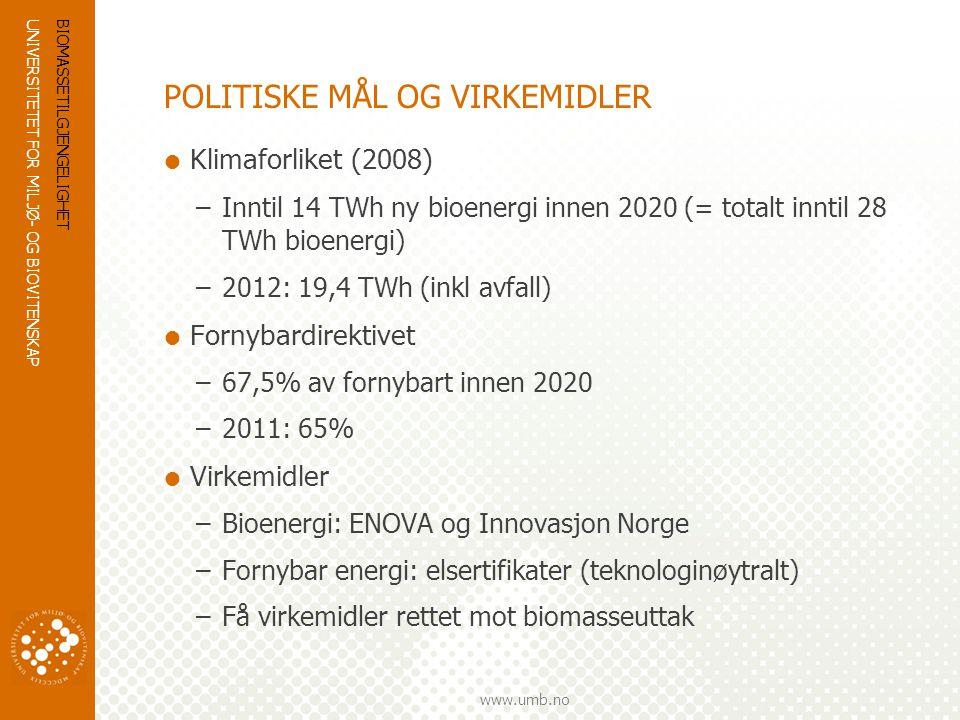 UNIVERSITETET FOR MILJØ- OG BIOVITENSKAP www.umb.no BIOMASSETILGJENGELIGHET  Omtrent 80% av bioenergien kommer fra skogsbiomasse  Raffinerte produkter (feks drivstoff) er i stor grad importert  Andre mulige kilder omfatter bla energivekster, halm og husdyrgjødsel  Biomassetilgjengelighet –Biologisk: hvor mye kan vi maksimalt høste.