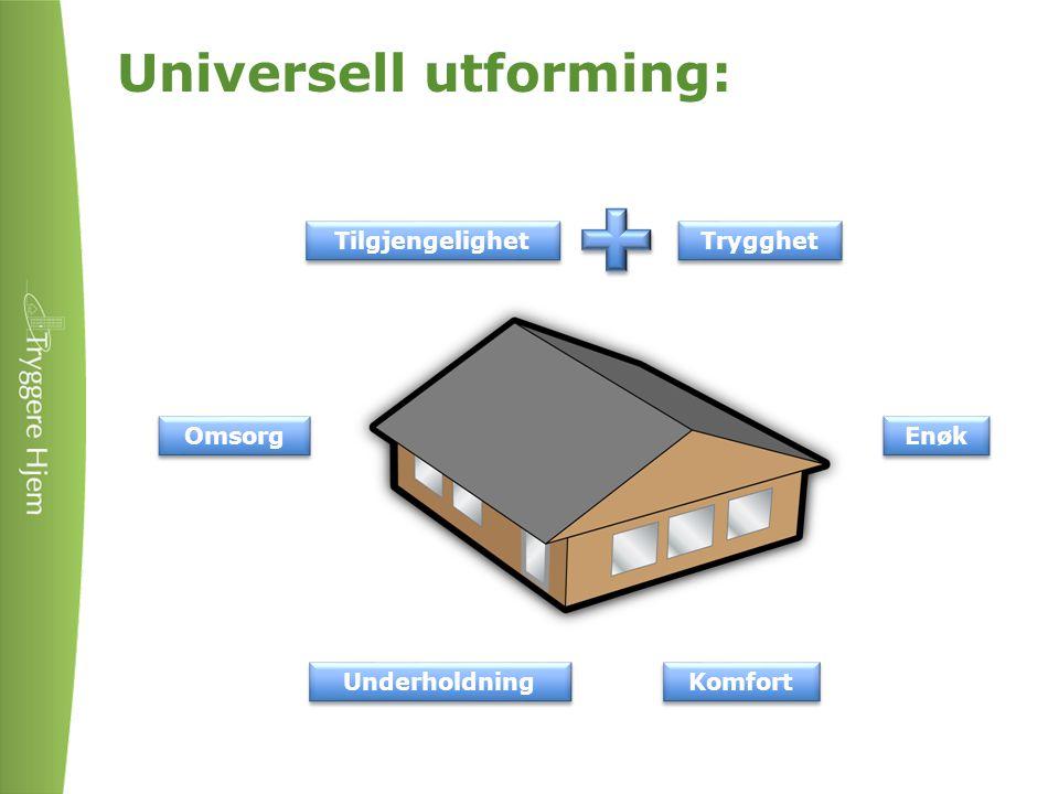 Universell utforming: Omsorg Enøk Underholdning Komfort Tilgjengelighet Trygghet