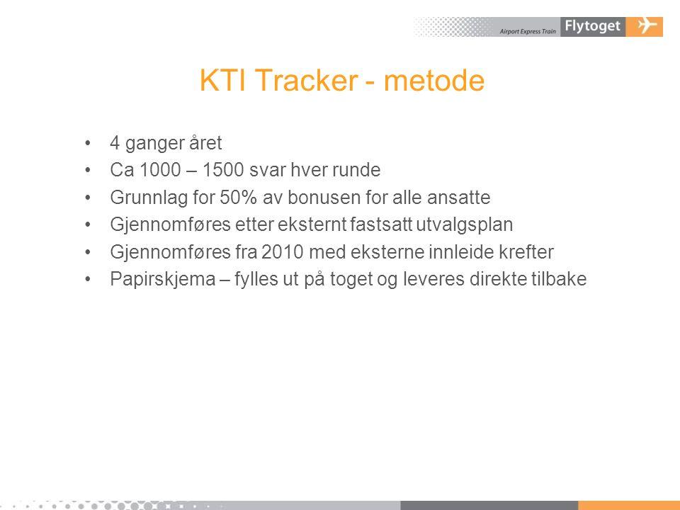 KTI Tracker - metode •4 ganger året •Ca 1000 – 1500 svar hver runde •Grunnlag for 50% av bonusen for alle ansatte •Gjennomføres etter eksternt fastsat