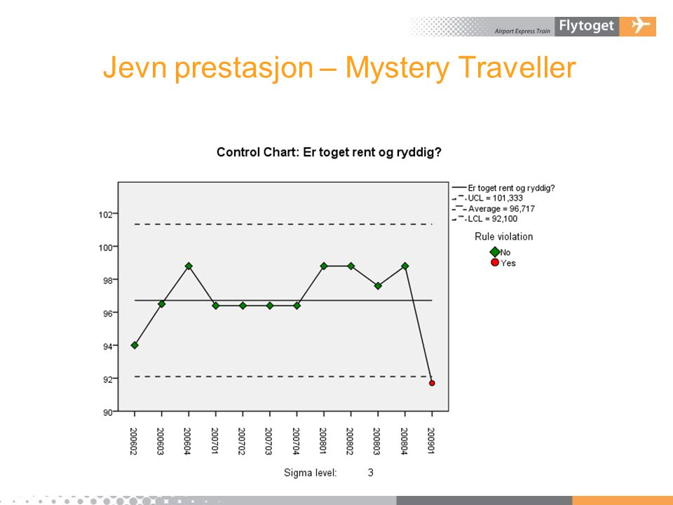 Jevn prestasjon – Mystery Traveller