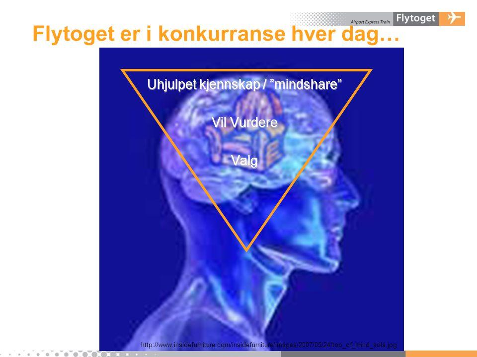 "Flytoget er i konkurranse hver dag… Uhjulpet kjennskap / ""mindshare"" Vil Vurdere Valg http://www.insidefurniture.com/insidefurniture/images/2007/05/24"