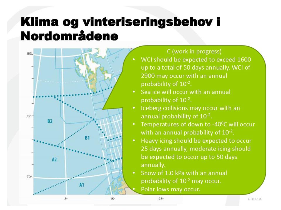 Barentshavet Arktiske forhold Vinterklima Ift.