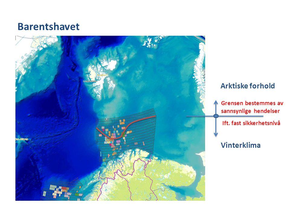 Barentshavet Arktiske forhold Vinterklima Ift. fast sikkerhetsnivå Grensen bestemmes av sannsynlige hendelser